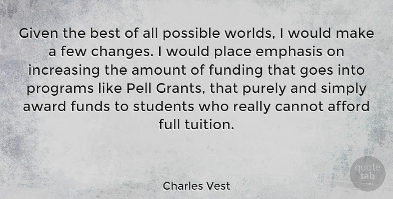 Charles Vest Quote About Afford, American Educator, Amount, Best, Cannot: Given The Best Of All...