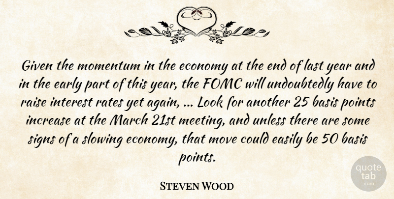 Steven Wood Quote About Basis, Early, Easily, Economy, Given: Given The Momentum In The...