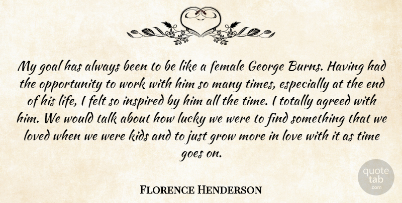 Florence Henderson Quote About Agreed, Felt, Female, George, Goal: My Goal Has Always Been...
