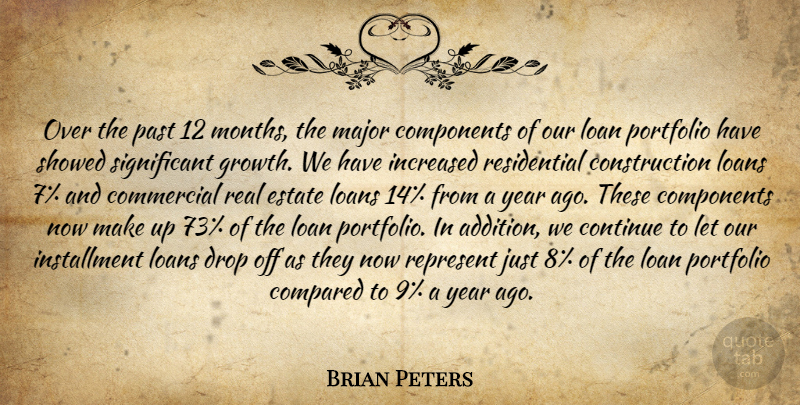 Brian Peters Quote About Commercial, Compared, Components, Continue, Drop: Over The Past 12 Months...