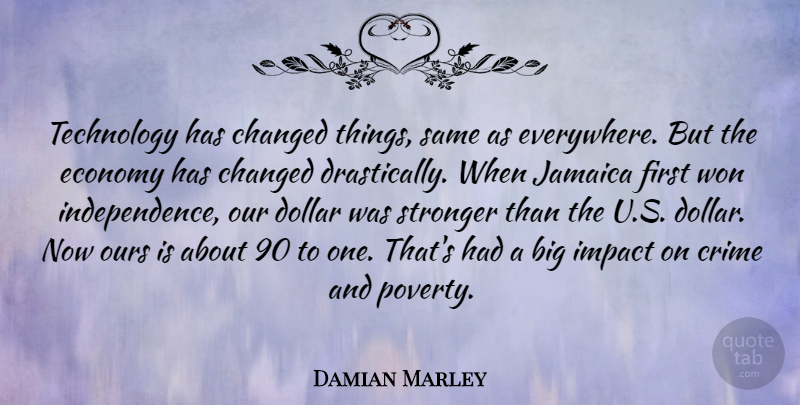 Damian Marley Quote About Technology, Jamaica, Impact: Technology Has Changed Things Same...