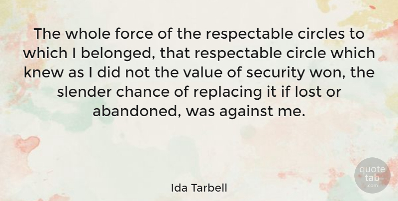 Ida Tarbell Quote About Circles, Chance, Abandoned: The Whole Force Of The...