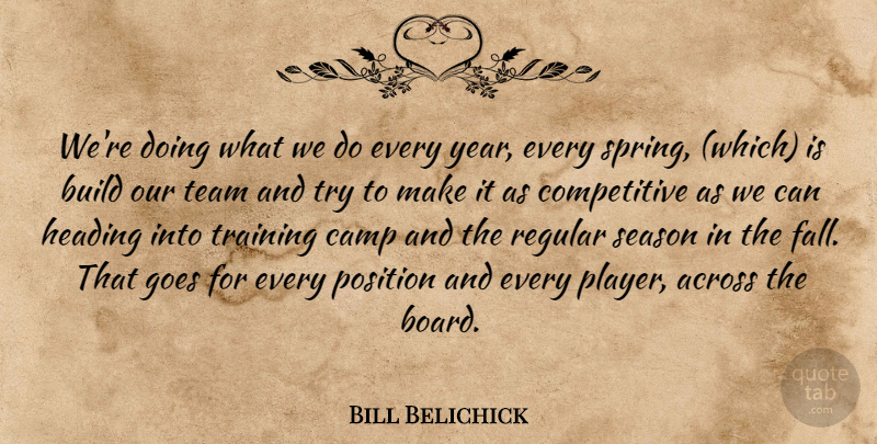 Bill Belichick Quote About Across, Build, Camp, Goes, Heading: Were Doing What We Do...