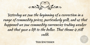 Teis Knuthsen Quote About Beginning, Commodity, Correction, Gave, Happened: Yesterday We Saw The Beginning...