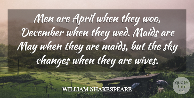 William Shakespeare Quote About Marriage, Women, Spring: Men Are April When They...