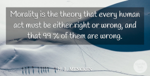 Motherhood Quotes, H. L. Mencken Quote About Sad, Motherhood, Religion: Morality Is The Theory That...