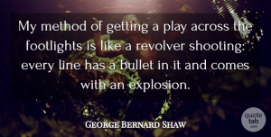 George Bernard Shaw Quote About Across, Method: My Method Of Getting A...