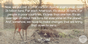 Zero Quotes, Bill Gates Quote About Country, Zero, Average: Now We Put Out A...