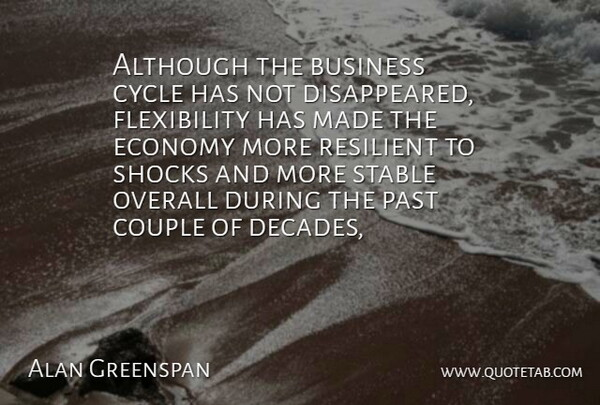 Alan Greenspan Quote About Although, Business, Couple, Cycle, Economy: Although The Business Cycle Has...