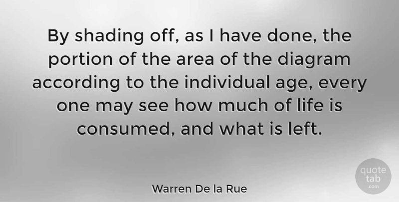 Warren De la Rue Quote About According, Area, British Scientist, Diagram, Individual: By Shading Off As I...