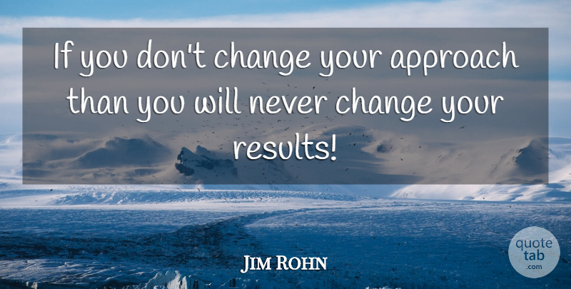Jim Rohn Quote About Never Change, Results, Dont Change: If You Dont Change Your...