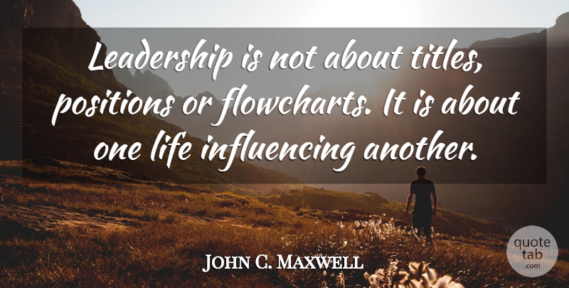 John C. Maxwell Quote About Motivational, Leadership, Inspiration: Leadership Is Not About Titles...