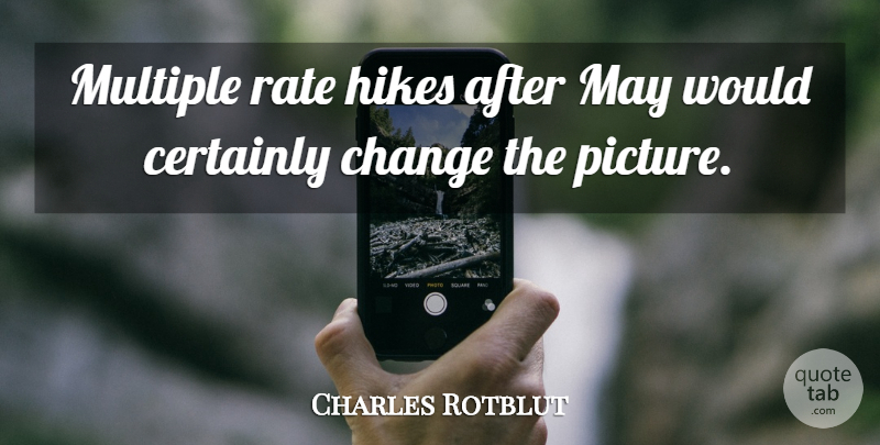 Charles Rotblut Quote About Certainly, Change, Hikes, Multiple, Rate: Multiple Rate Hikes After May...