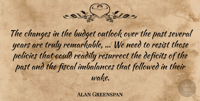 Alan Greenspan Quote About Budget, Changes, Deficits, Fiscal, Followed: The Changes In The Budget...