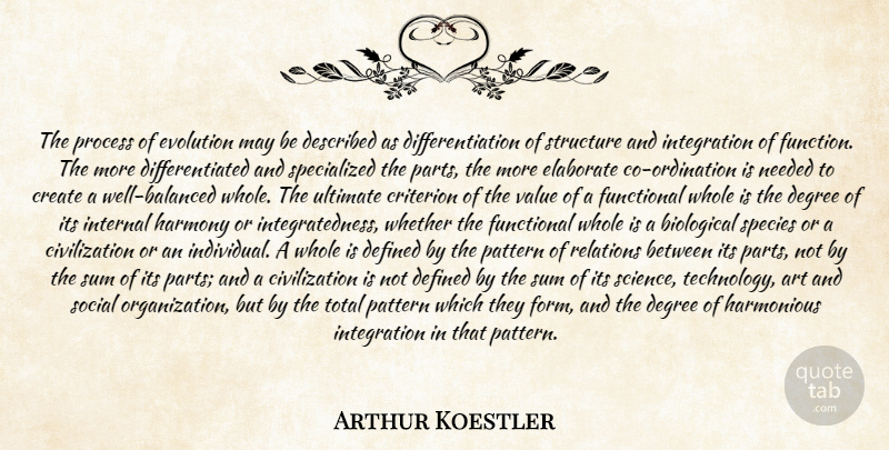 Arthur Koestler Quote About Art, Biological, Civilization, Create, Criterion: The Process Of Evolution May...