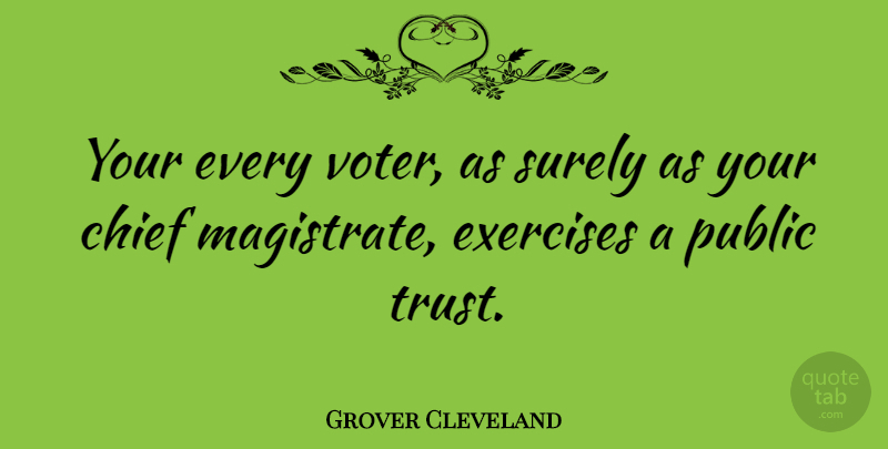 Grover Cleveland Your Every Voter As Surely As Your Chief