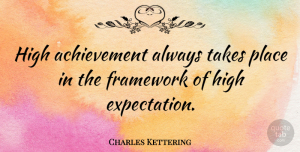 Charles Kettering Quote About Inspirational, Motivational, Teacher: High Achievement Always Takes Place...