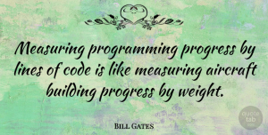 Bill Gates Quote About Success, Trust, Leadership: Measuring Programming Progress By Lines...