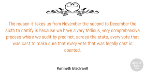 Sure Quotes, Kenneth Blackwell Quote About Across, Audit, Cast, December, Legally: The Reason It Takes Us...